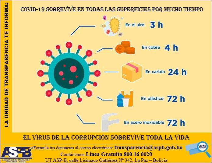 covid-y-el-virus-de-la-corrupcion-sobrevive-toda-la-vida